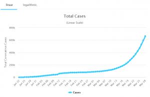 Total_Coronavirus_Cases_SOURCE_Worldometers